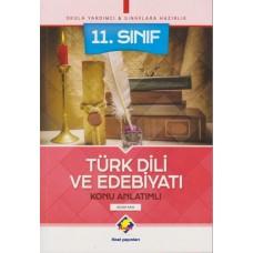 Final 11. Sınıf Türk Dili ve Edebiyatı Konu Anlatımlı-YENİ
